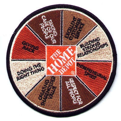 Value Wheel Patch